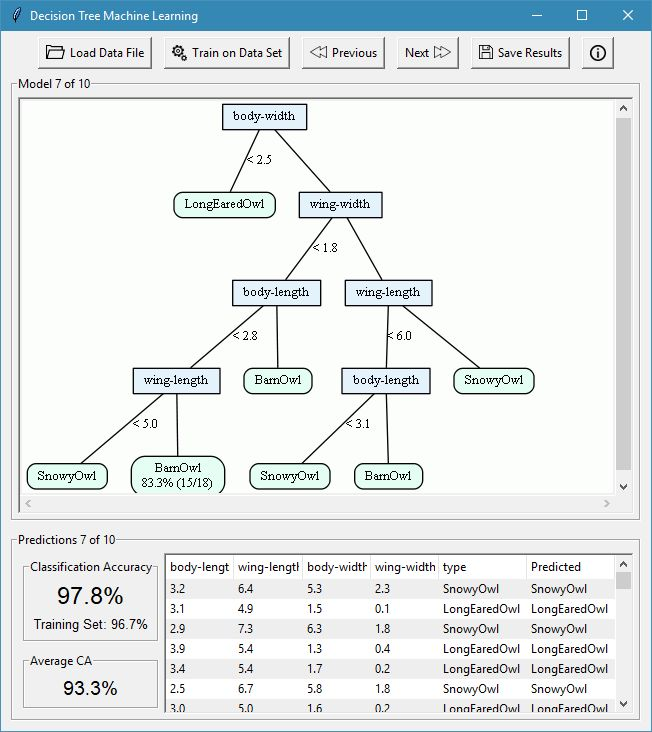 Screenshot of a python GUI showing  a visual representation of a decision tree machine learning classifier